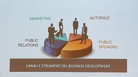 Legal Business Development